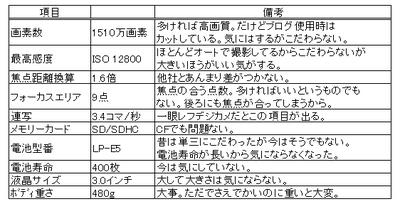 2009_08_09_